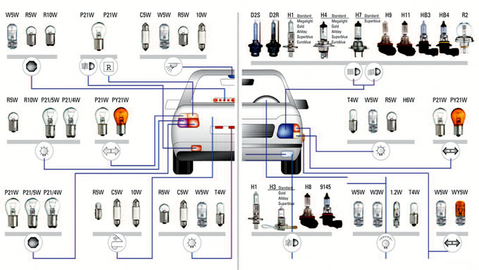 Automotive Bulb Chart on led bulb conversion chart